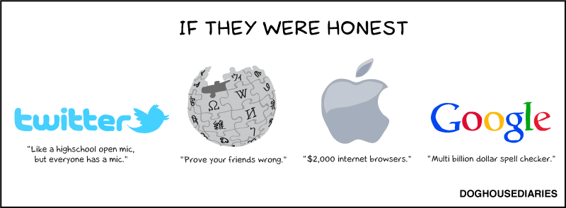 The Web Explained in Four Pictures